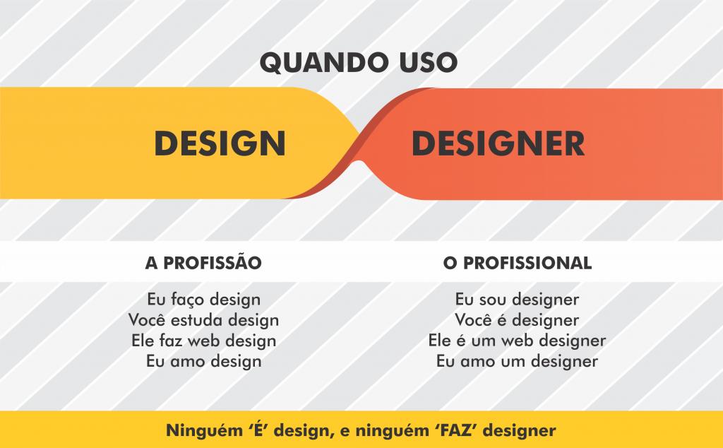 design ou designer?