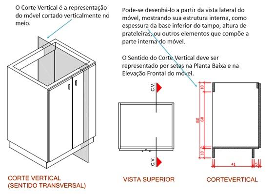 detalhamento de móveis