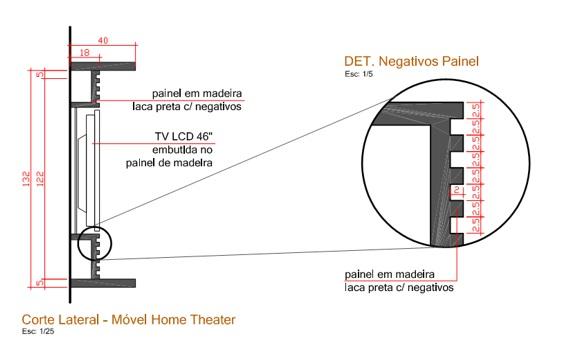 curso de detalhamento de móveis