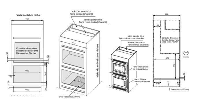 desenho de móveis