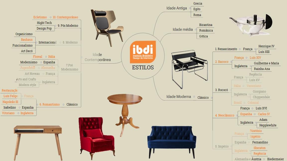 como decorar com móveis de época